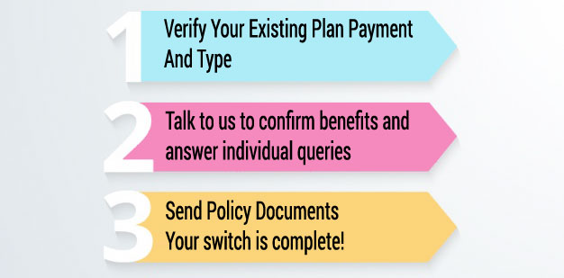 Switching Your Health Insurance Provider Is Easy